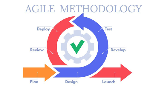 Phương pháp Agile, đặc biệt là Scrum, là mô hình phù hợp cho nhiều doanh nghiệp, đặc biệt là trong lĩnh vực công nghệ, phát triển phần mềm.